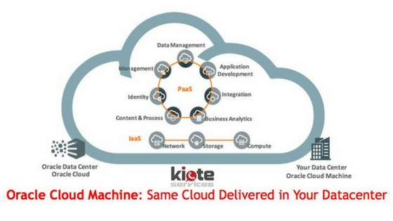 Oracle Cloud in Your Data Center -Kiote Services